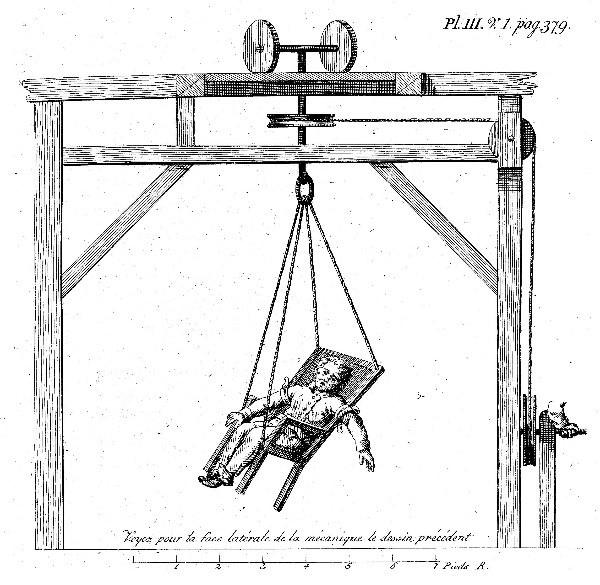 Zeichnung: Schock Methode der frühen Psychatrie mit Drehstuhl